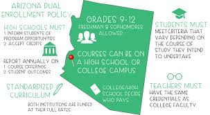Dual Enrollment 7 Things You Should Know