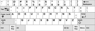 Dvorak Keyboard Layout Wikipedia