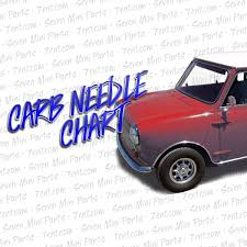 Chart Carburetor Needle