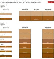 Iman Makeup Color Chart Closest Shade To Iman Earth 1 Google Search Flawless