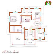 kerala style 4 bedroom home plans lovely 1000 sq ft house plans 3 bedroom circuitdegeneration of