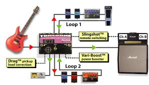 wiring diagram for a switch loop images wiring diagram for a 33 kb gif true bypass looper no led dpdt switch wiring diagram