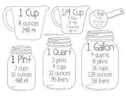 Kitchen Measuring Converter Starvest Info