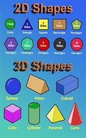 Shapes Chart For Nursery Organic Vs Geometric Shape Worksheet Preschool