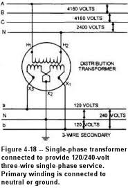 topic single phase transformer wiring 480 To 120 Transformer Diagram figure 4 18 schematically shows the single phase distribution transformer connections to a three phase four wire wye grounded neutral primary system rated 480 to 120 volt transformer wiring diagram