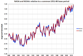 Climate Change Chart 2015 5 Charts That Explain 2014s Record Smashing Heat Wired
