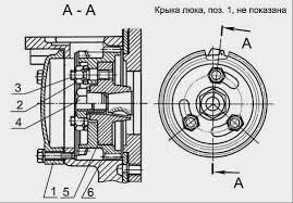 ТНВД дизельного двигателя Д устройство и регулировки Произведите повторную проверку момента начала подачи топлива Отсоедините контрольное приспособление и установите на место трубку высокого давления и крышку