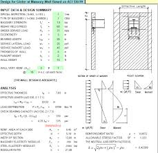 girder at masonry wall spreadsheet