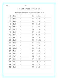 Printable Times Tables Chart Math Facts Multiplication Printable Akasharyans Com