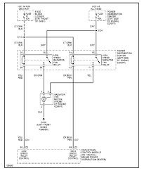 2001 pt cruiser radiator fan wont work pt cruiser forum schematic of what im looking at i havent changed the relays because first off expensive second off i should still say power at the connectors