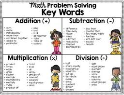 Pictures Math Word Problem Key Words Chart Easy Worksheet