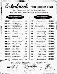 Nib Size Chart Easterbook Nibs Fountain Pen Ink Fountain