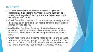 Cr 2010 Circular Chart Recorders In India
