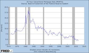30 Year Fixed Rate Mortgage Chart Historical This Week In Real Estate 14sep2011 Mortgage Rates Remain