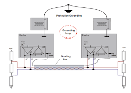 profibus grounding tips, shielding, noise, interference profibus cable wiring diagram profibus grounding tips, shielding, noise, interference, reflections, repeaters and more smar industrial automation