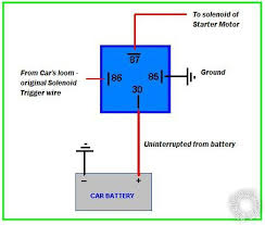 starter motor relay wiring diagram facbooik com Wiring Diagram Starter Motor hot starter motor relay wiring diagram \ wiring diagram 2017 along wiring diagram for motor starter