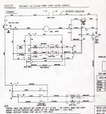 wiring diagram ge refrigerator wiring wiring diagram gallery hotpoint dryer power cord installation at Hotpoint Dryer Wiring Diagram
