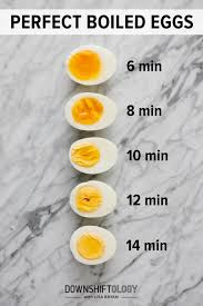 Soft Boiled Egg Chart Perfect Soft Boiled And Hard Boiled Eggs Every Time