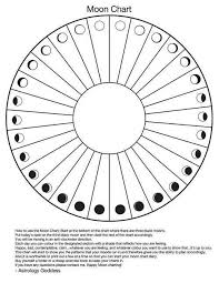 Moon Chart Moon Chart Moon Magic Moon Phases Astrology