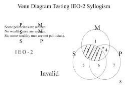 Venn Diagram Syllogism Venn Diagram Categorical Syllogism Examples Major