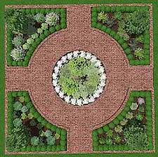 Small Picture Herb Garden Layout Ideas Big Idea Herb Gardening Pinterest