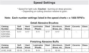 Stainless Steel Grit Finish Chart Dremel 511e Ez Lock Coarse Grit And Medium Grit Finishing Abrasive Buffs 2 Pack
