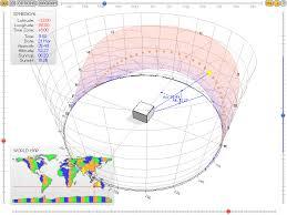 Sun Path Diagram Projection Methods