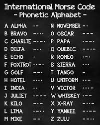 By using ipa you can know exactly how to pronounce a certain word in english. International Morse Code Sign Phonetic Alphabet Morse Code Etsy Phonetic Alphabet Morse Code Alphabet Code