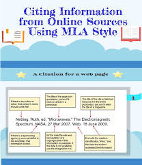 Excellent Infographic On How To Cite Online Sources Mla Style