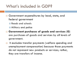 What Is Not Included In Gdp To Be Or Not To Be Gdp That Is The Question Ppt Download