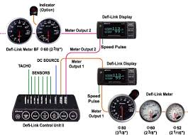control unit ii summary & features defi exciting products by Defi Meter Wiring Diagram Defi Meter Wiring Diagram #29 Meter Pedestal Wiring Diagrams
