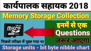 Storage Units Bit Byte Nibble Chart Memory Storage Collection Executive Assistant 2018