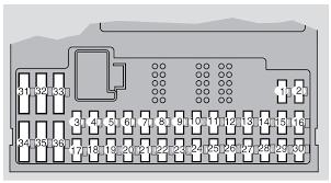 volvo xc mk first generation fuse box diagram auto volvo xc90 fuse box passenger compartment