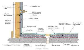 waterproofing unenclosed showers with vinyl floor wall tiles