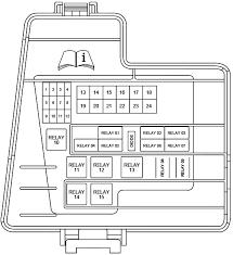 2002 lincoln ls fuse box diagram 2002 Bmw 330xi Fuse Box Diagram BMW 330I Fuse Box Diagram