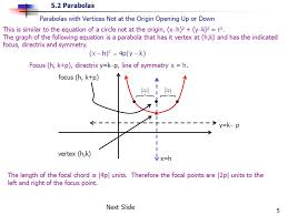 5 parabolas with vertices