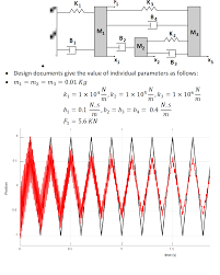 Lqr Controller Design In Simulink 3 Dof Siso State Space Control Engineering Stack Exchange
