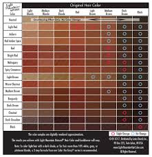 Dark Brown Red Hair Color Chart Light Mountain Natural Color Chart Color Charts Light