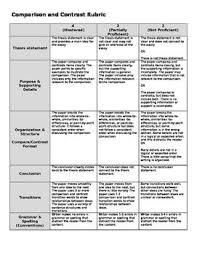 Compare Contrast Essay Rubric Compare And Contrast Rubric Aligned To Ccss Rubrics