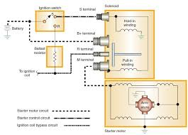 how to wire up a starter motor facbooik com Starter Motor Relay Wiring Diagram wiring diagram for starter motor wiring diagram relay starter Ford Starter Relay Wiring Diagram