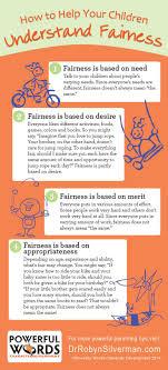 Best 25 Not fair ideas on Pinterest