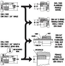 Metric Din Hydraulic Fittings And Threads Chart Dimensions