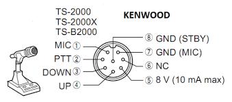 kenwood mic wiring kenwood image wiring diagram similiar kenwood 440 microphone wiring keywords on kenwood mic wiring