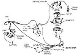 ford ignition control module wiring diagram ford ford ignition control module wiring diagram images ford bronco on ford ignition control module wiring diagram