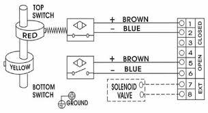 alspa limit switch box alspa series valve monitor wiring diagram 2 dpdt wiring diagram of als300pa22 series limit switch box