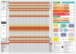 Fluid Balance Chart Nhs Lothian Ews Chart With Sepsis Prompt