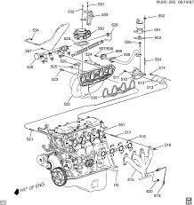cavalier 2 2 engine wiring wiring diagram sample 1996 cavalier 2 2 engine diagram wiring diagrams cavalier 2 2 engine wiring