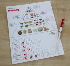 Counting Coconuts Daily Food Chart Love This For Helping