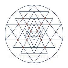 Sri Chakra Charts The Optimal Sri Yantra