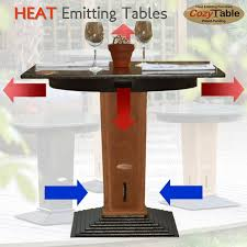 table heater. table heater